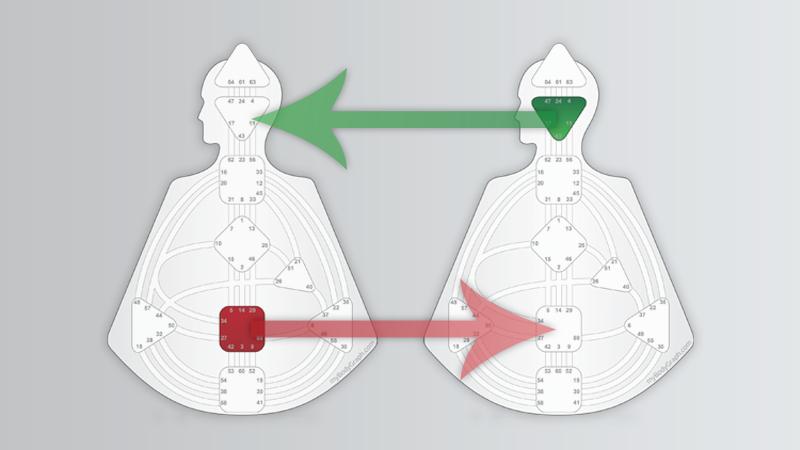 Receptors-Relationships-Basic-Human-Design-Concepts-Ra-Uru-Hu.jpg
